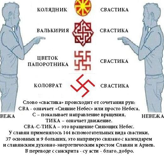 understanding the word swastika But the trick to understanding it will come to pass that we can eventually let go of that horrible history and see the deeper and happier meaning of the swastika.