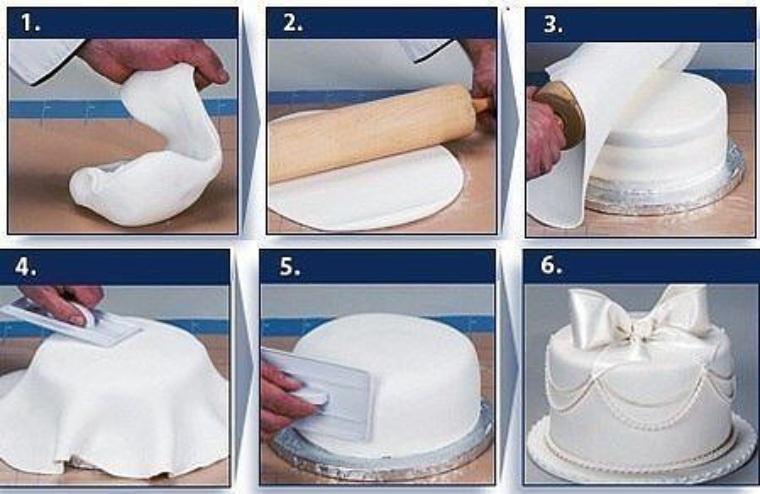 Пошаговая инструкция торты из мастики