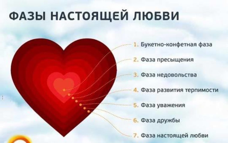 статусы о любви картинки