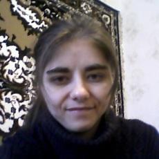 Фотография девушки Marta, 28 лет из г. Новоархангельск