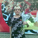 Фотография девушки Ирина, 47 лет из г. Кировград