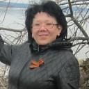 Фотография девушки Ирина, 43 года из г. Енисейск