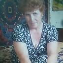 Фотография девушки Тоня, 59 лет из г. Котельнич