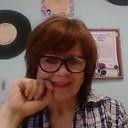 Elena Biz, 50 лет